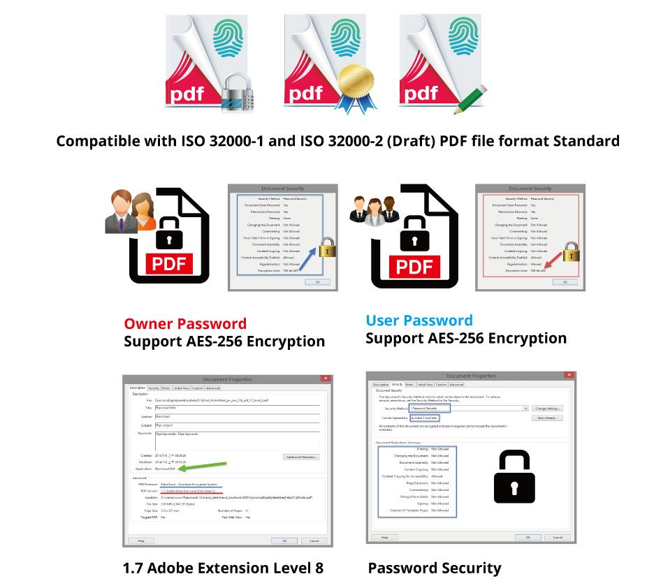 PDF ISO-32000-1 Encryption
