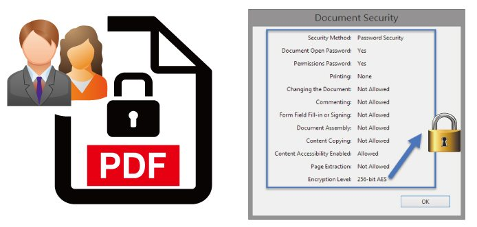 pdf owner password encryption