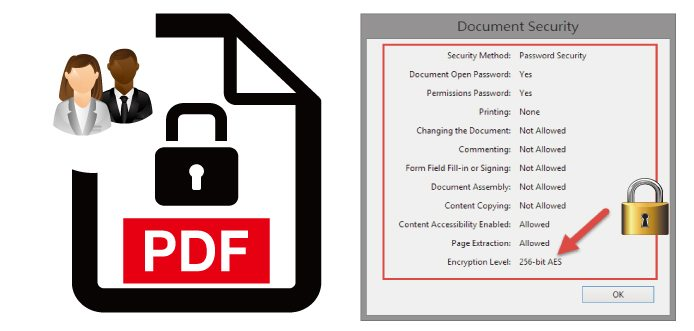 pdf user password encryption