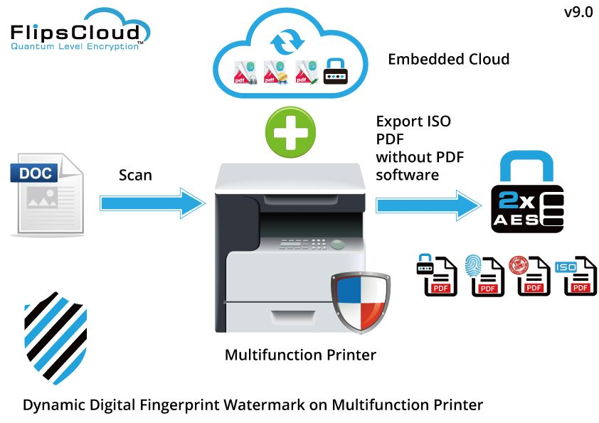 Multi-function printer export to pdf